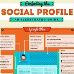 Perfecting Social Profiles
