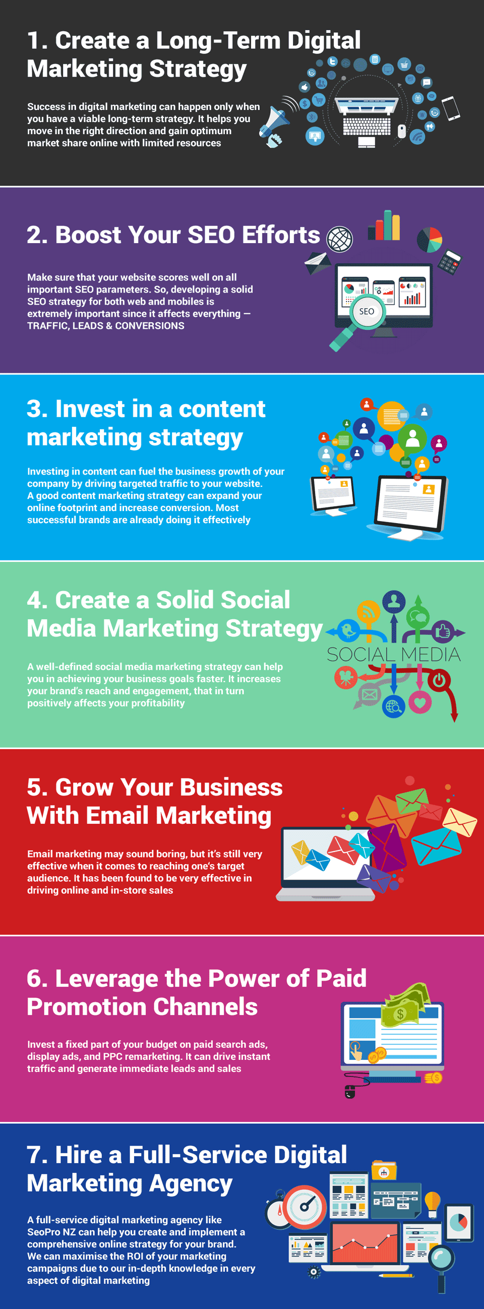 7 Powerful Ways to Grow Your Business Online